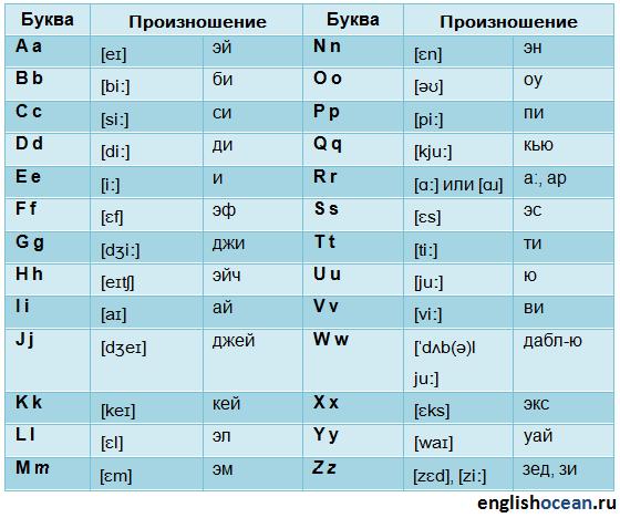http://schoolshome.ucoz.ru/alfavit.png